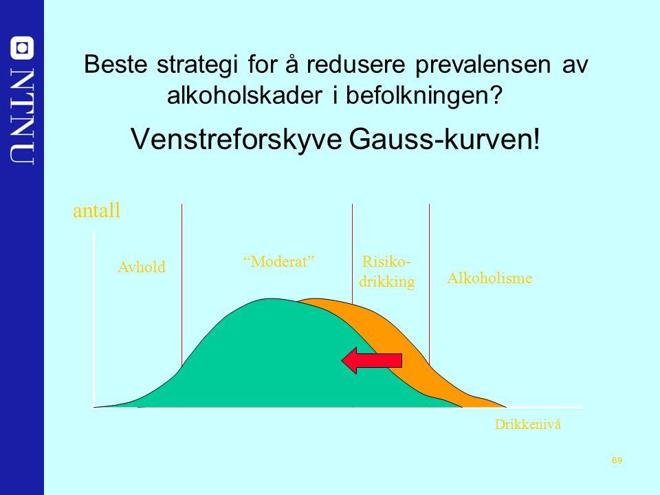 69 Beste strategi for å redusere prevalensen av alkoholskader i befolkningen.