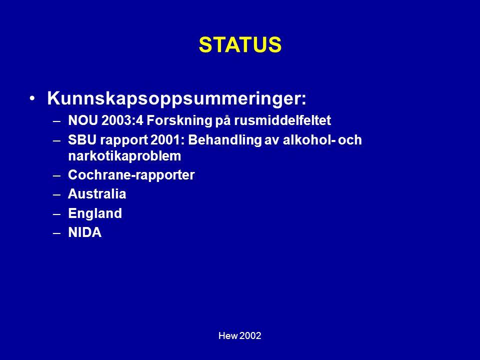 Hew 2002 STATUS Kunnskapsoppsummeringer: –NOU 2003:4 Forskning på rusmiddelfeltet –SBU rapport 2001: Behandling av alkohol- och narkotikaproblem –Coch