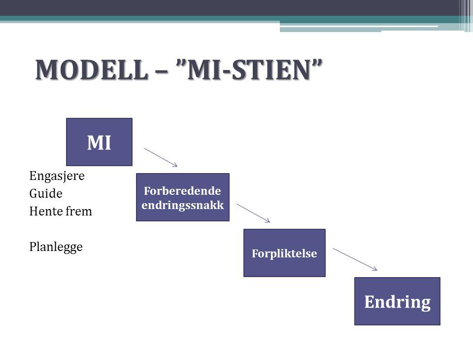 """MODELL – """"MI-STIEN"""" Engasjere Guide Hente frem Planlegge MI Forberedende endringssnakk Forpliktelse Endring"""