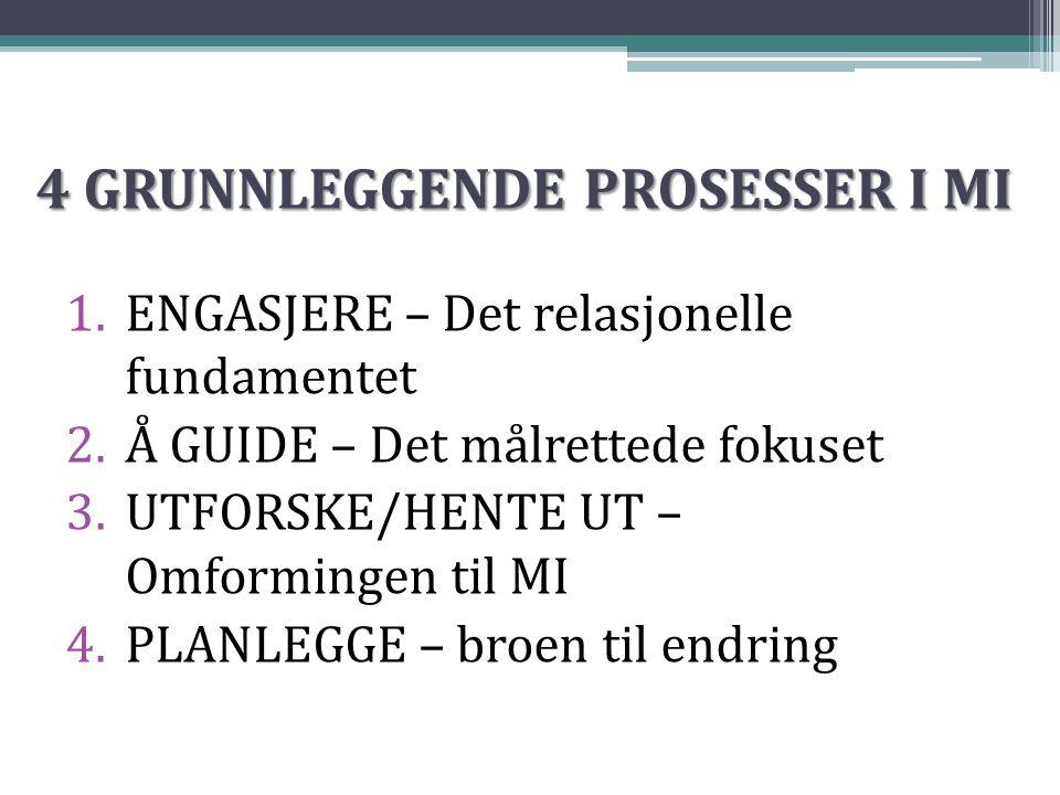 4 GRUNNLEGGENDE PROSESSER I MI 1.ENGASJERE – Det relasjonelle fundamentet 2.Å GUIDE – Det målrettede fokuset 3.UTFORSKE/HENTE UT – Omformingen til MI