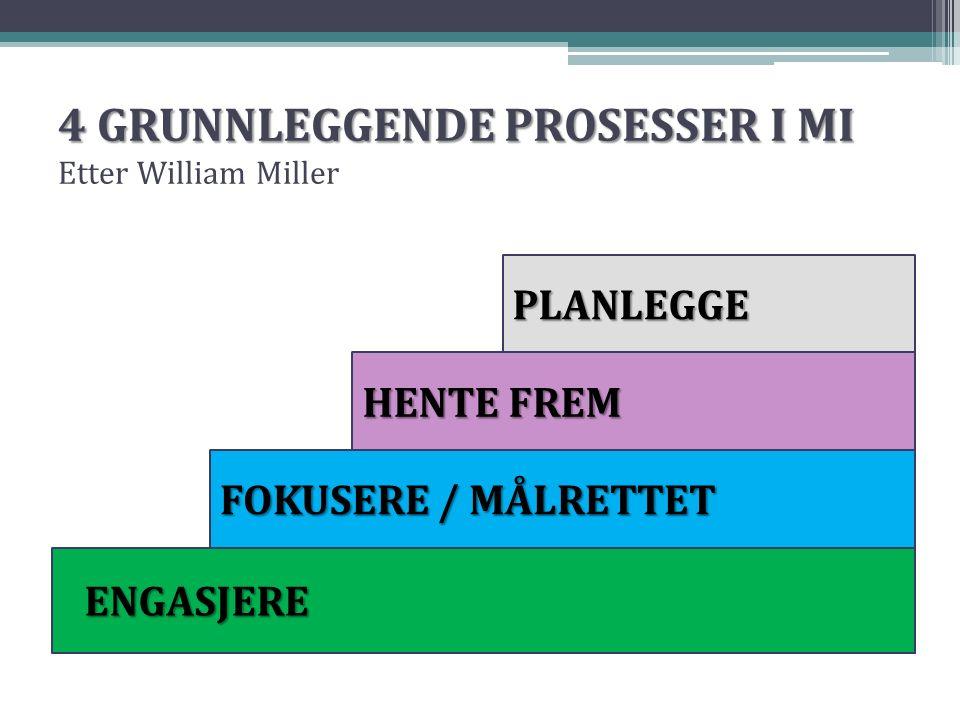 4 GRUNNLEGGENDE PROSESSER I MI 4 GRUNNLEGGENDE PROSESSER I MI Etter William Miller HENTE FREM FOKUSERE / MÅLRETTET ENGASJERE ENGASJERE PLANLEGGE