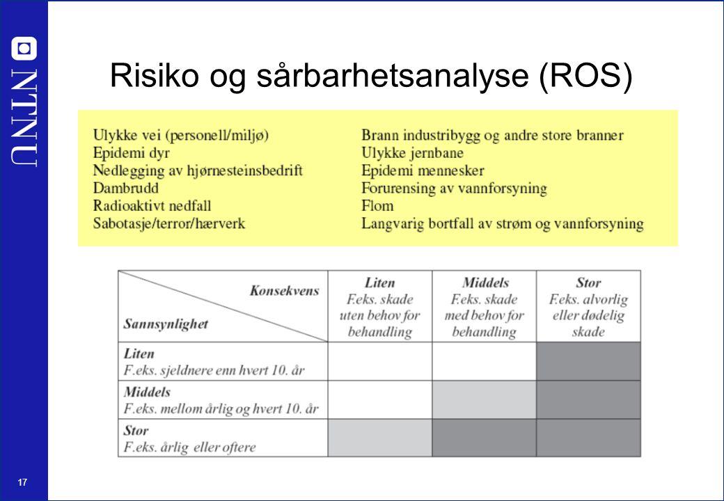 17 Risiko og sårbarhetsanalyse (ROS)