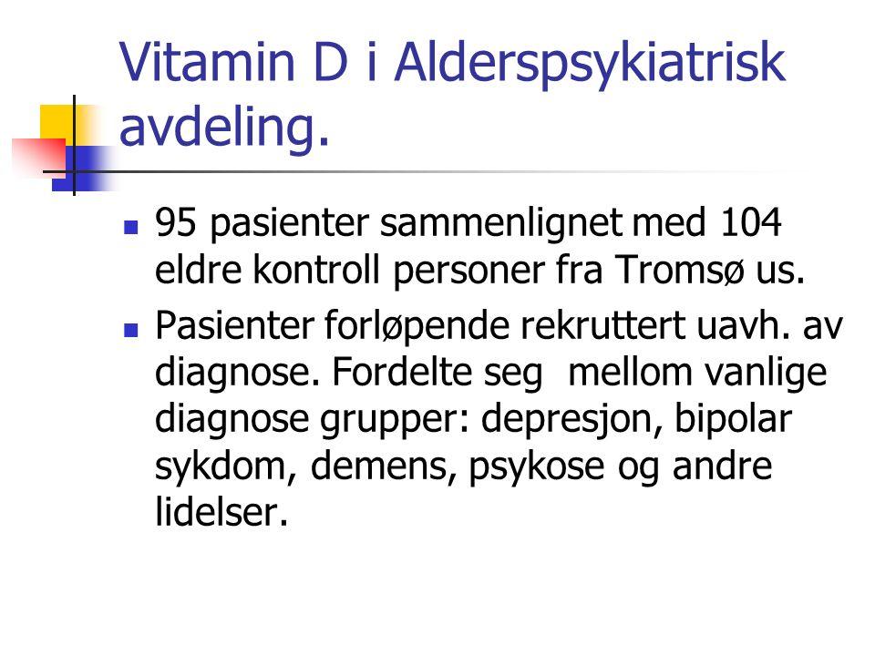 Vitamin D i Alderspsykiatrisk avdeling. 95 pasienter sammenlignet med 104 eldre kontroll personer fra Tromsø us. Pasienter forløpende rekruttert uavh.