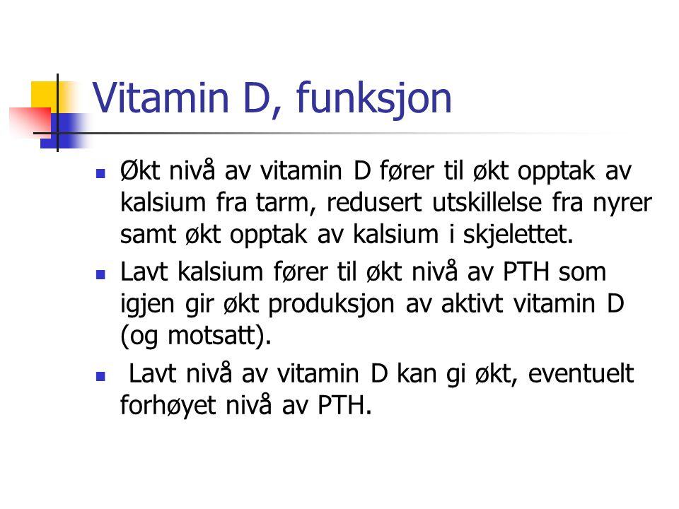 Vitamin D, funksjon Økt nivå av vitamin D fører til økt opptak av kalsium fra tarm, redusert utskillelse fra nyrer samt økt opptak av kalsium i skjele