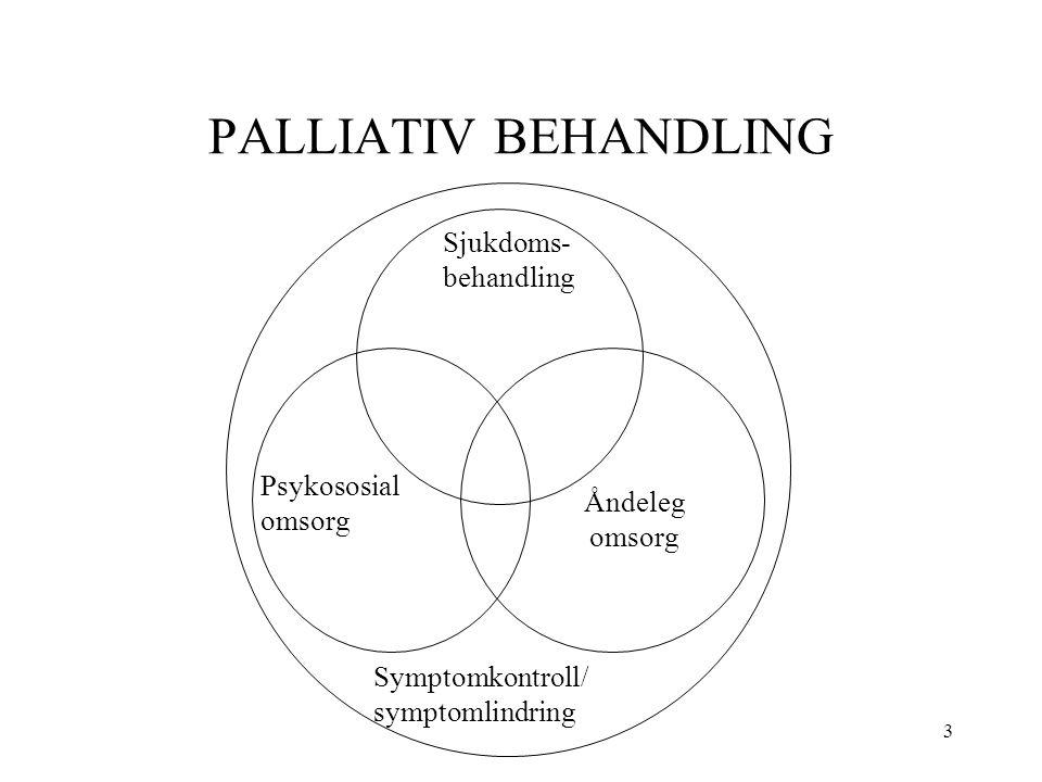 3 PALLIATIV BEHANDLING Symptomkontroll/ symptomlindring Sjukdoms- behandling Psykososial omsorg Åndeleg omsorg