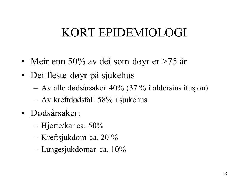 6 KORT EPIDEMIOLOGI Meir enn 50% av dei som døyr er >75 år Dei fleste døyr på sjukehus –Av alle dødsårsaker 40% (37 % i aldersinstitusjon) –Av kreftdø