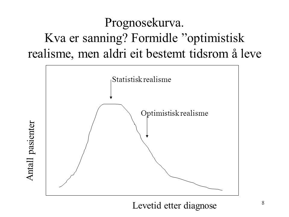 """8 Prognosekurva. Kva er sanning? Formidle """"optimistisk realisme, men aldri eit bestemt tidsrom å leve Antall pasienter Statistisk realisme Optimistisk"""