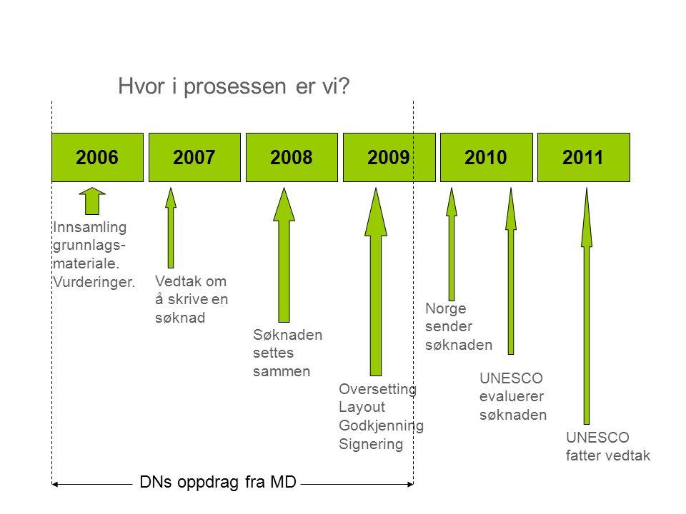 200620082009201020112007 Innsamling grunnlags- materiale.