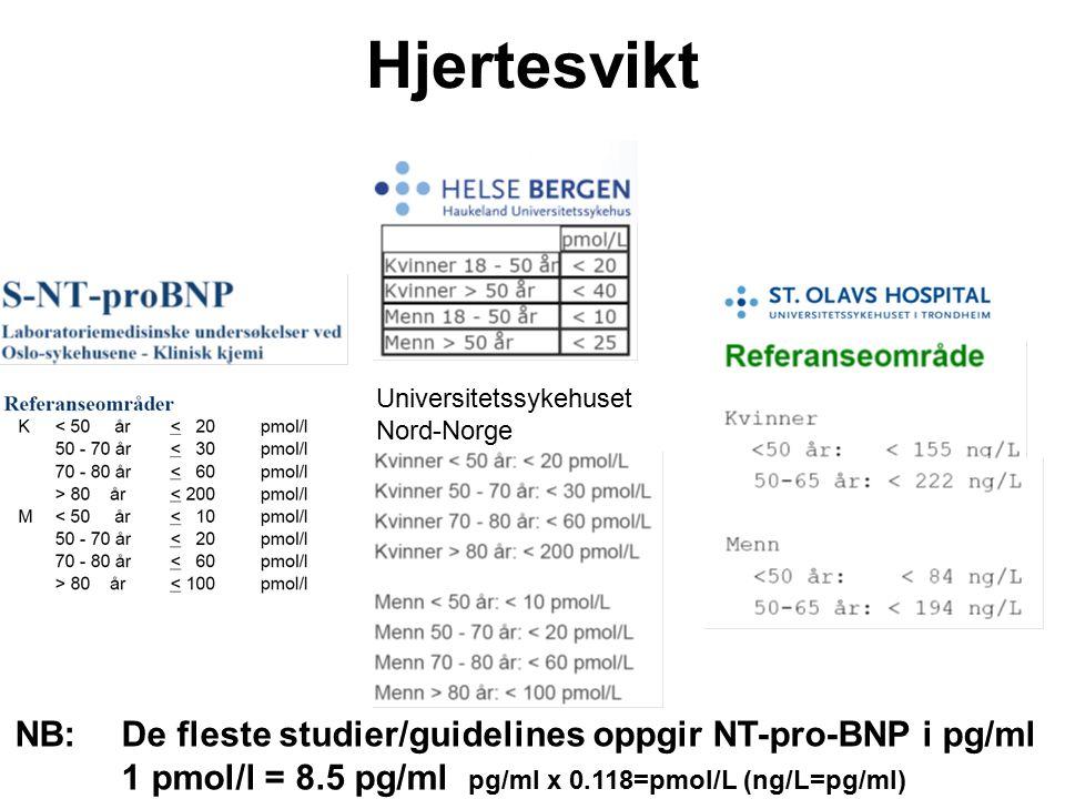 Hjertesvikt NB: De fleste studier/guidelines oppgir NT-pro-BNP i pg/ml 1 pmol/l = 8.5 pg/ml pg/ml x 0.118=pmol/L (ng/L=pg/ml) Universitetssykehuset Nord-Norge