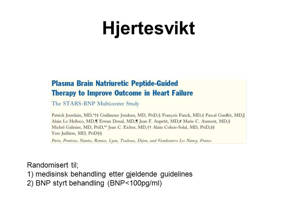 Hjertesvikt Randomisert til; 1) medisinsk behandling etter gjeldende guidelines 2) BNP styrt behandling (BNP<100pg/ml)