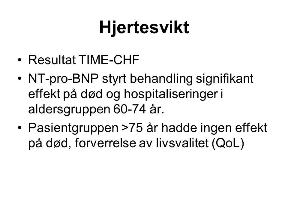 Resultat TIME-CHF NT-pro-BNP styrt behandling signifikant effekt på død og hospitaliseringer i aldersgruppen 60-74 år.
