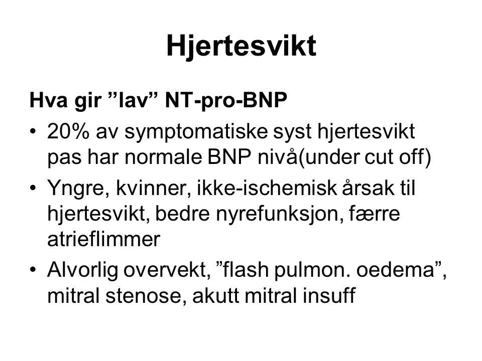 Hjertesvikt Hva gir lav NT-pro-BNP 20% av symptomatiske syst hjertesvikt pas har normale BNP nivå(under cut off) Yngre, kvinner, ikke-ischemisk årsak til hjertesvikt, bedre nyrefunksjon, færre atrieflimmer Alvorlig overvekt, flash pulmon.