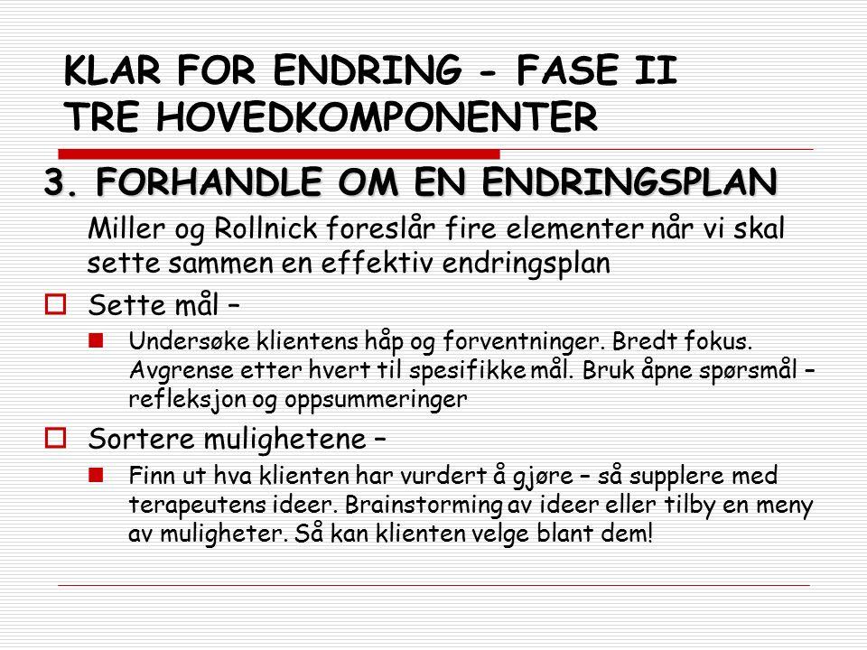 KLAR FOR ENDRING - FASE II TRE HOVEDKOMPONENTER 3. FORHANDLE OM EN ENDRINGSPLAN Miller og Rollnick foreslår fire elementer når vi skal sette sammen en
