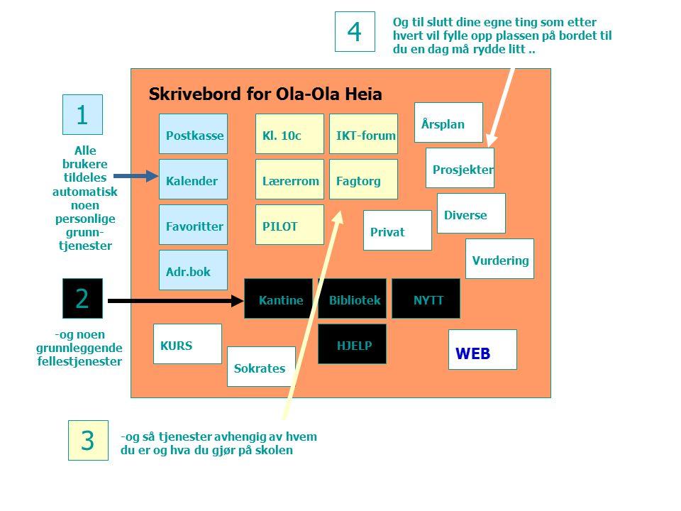 Skrivebord for Ola-Ola Heia KantineBibliotek HJELP NYTT -og noen grunnleggende fellestjenester 2 1 Alle brukere tildeles automatisk noen personlige grunn- tjenester Kl.