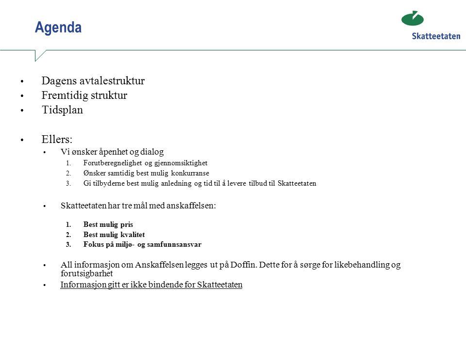 Agenda Dagens avtalestruktur Fremtidig struktur Tidsplan Ellers: Vi ønsker åpenhet og dialog 1.
