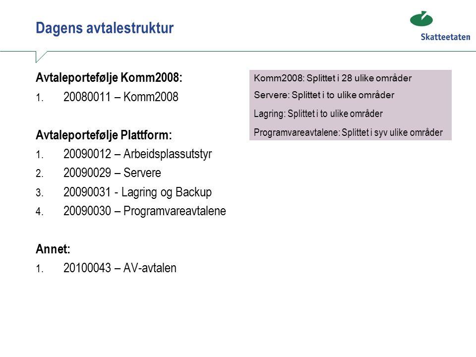 Ny avtalestruktur Ny avtaleportefølje IKT2012: 1.Arbeidsplassutstyr 2.