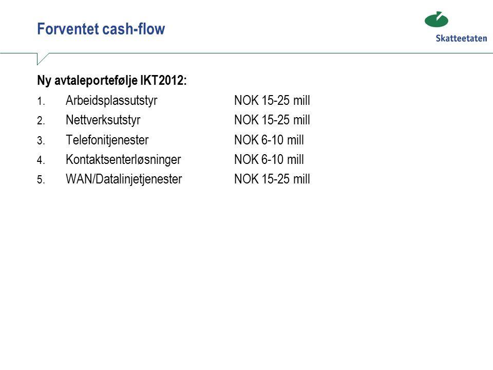 Forventet cash-flow Ny avtaleportefølje IKT2012: 1.
