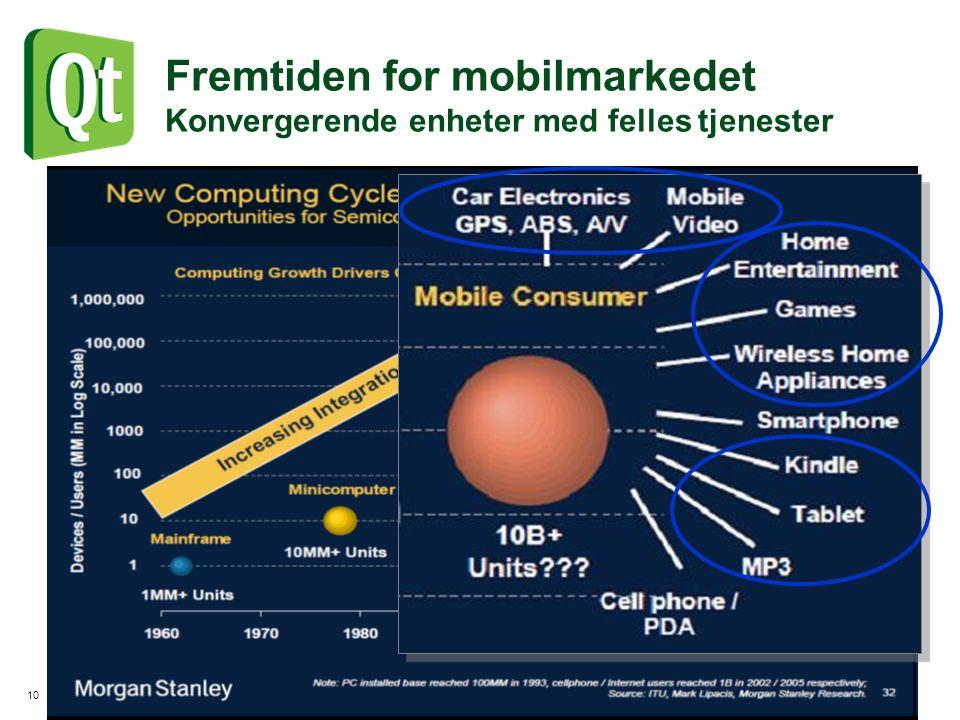 Fremtiden for mobilmarkedet Konvergerende enheter med felles tjenester 10 ASF - Qt SMS LT 11-24-2009 (piercey)