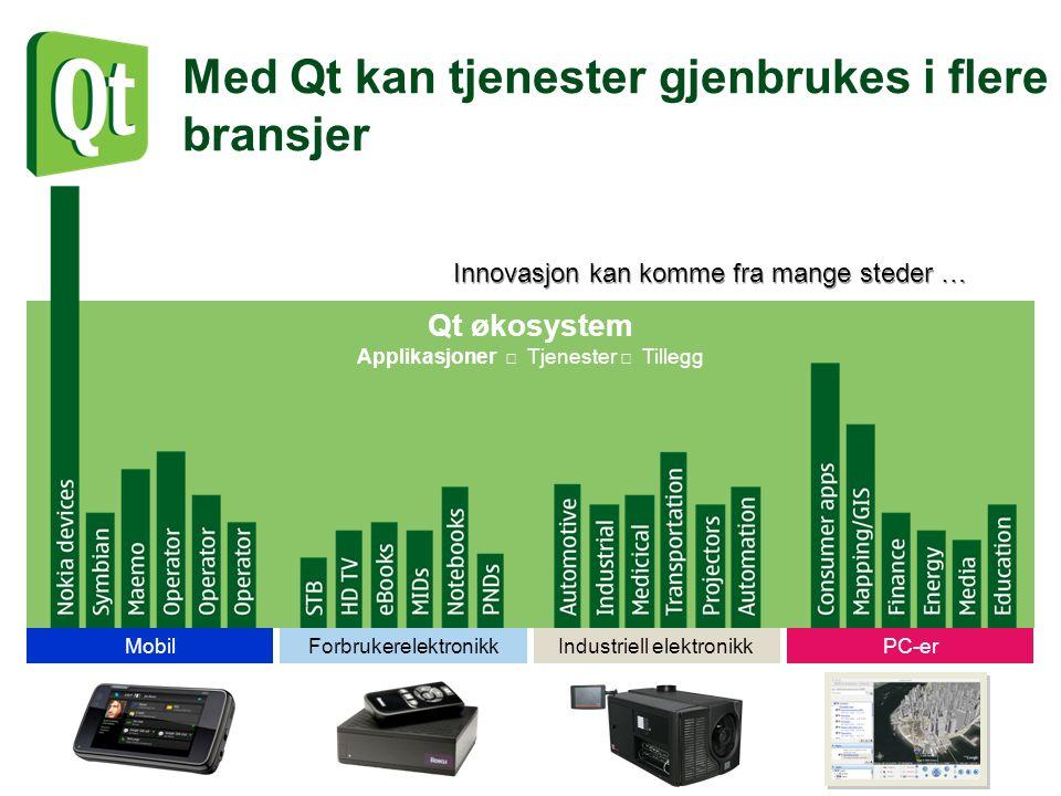 Med Qt kan tjenester gjenbrukes i flere bransjer Qt økosystem Applikasjoner Tjenester Tillegg MobilForbrukerelektronikkIndustriell elektronikkPC-er Innovasjon kan komme fra mange steder …