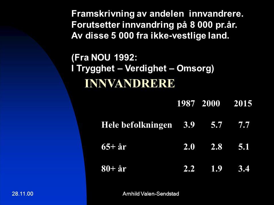 28.11.00Arnhild Valen-Sendstad Framskrivning av andelen innvandrere. Forutsetter innvandring på 8 000 pr.år. Av disse 5 000 fra ikke-vestlige land. (F