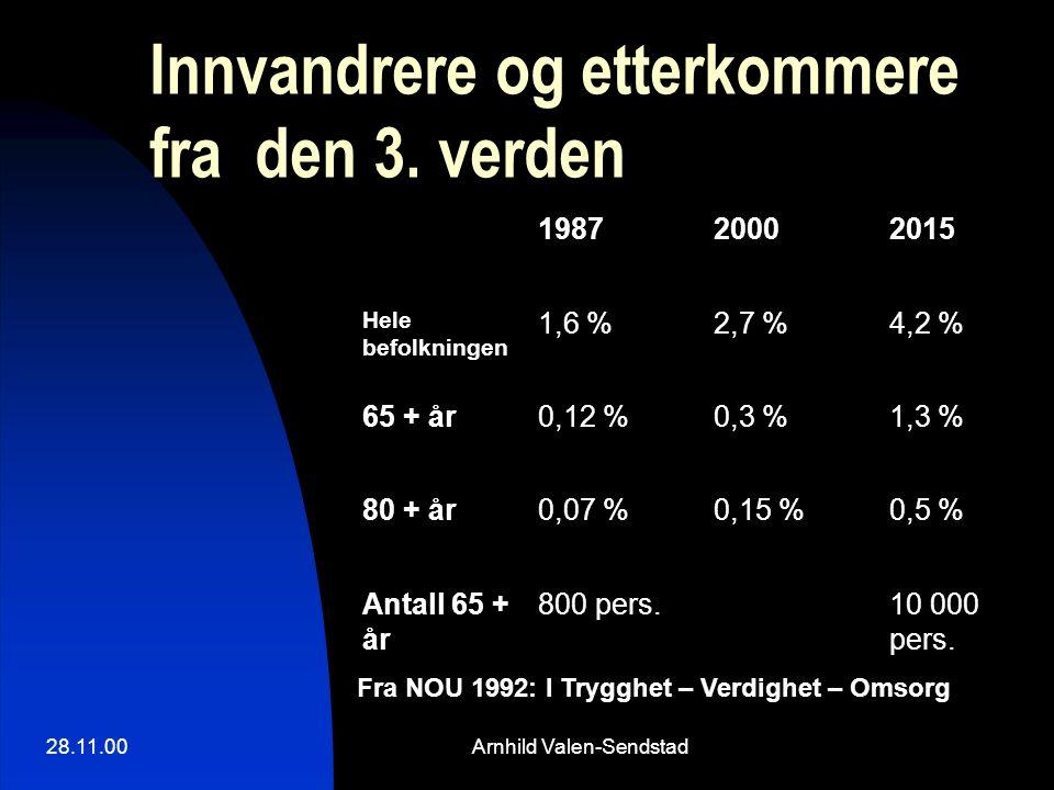 28.11.00Arnhild Valen-Sendstad Innvandrere og etterkommere fra den 3. verden 10 000 pers. 800 pers.Antall 65 + år 0,5 %0,15 %0,07 %80 + år 1,3 %0,3 %0