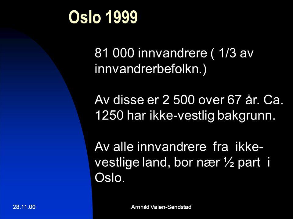 28.11.00Arnhild Valen-Sendstad 81 000 innvandrere ( 1/3 av innvandrerbefolkn.) Av disse er 2 500 over 67 år. Ca. 1250 har ikke-vestlig bakgrunn. Av al