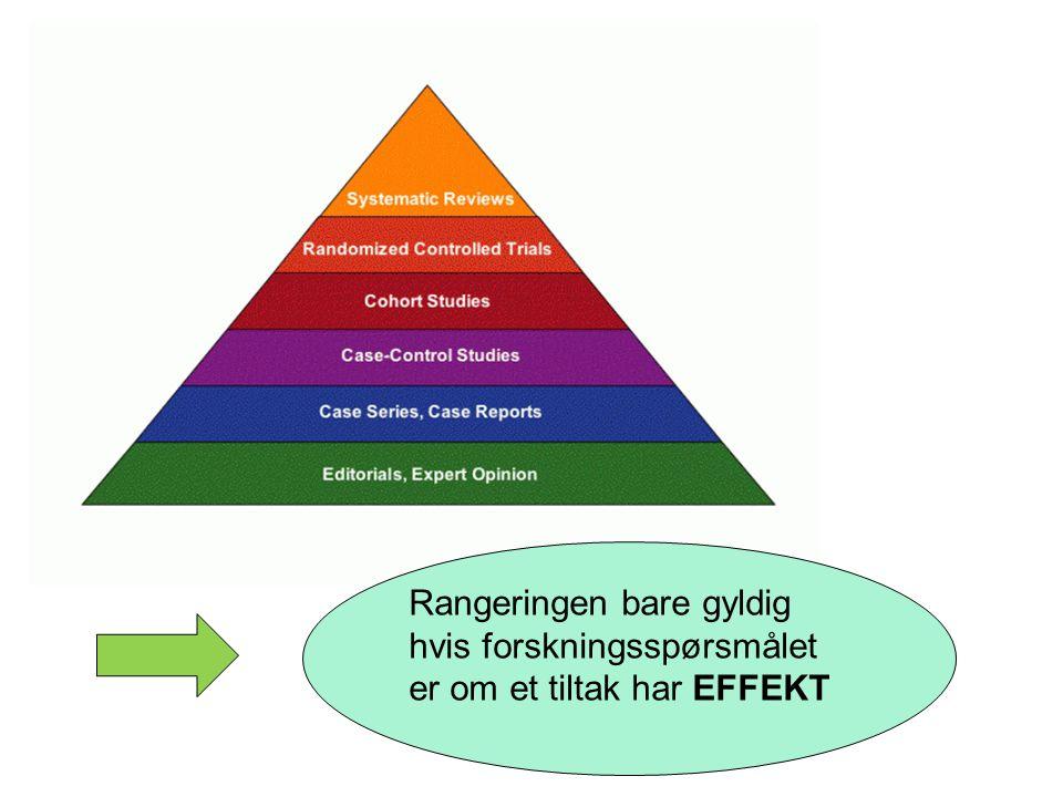 1.Fokusere på forskningskvalitet.