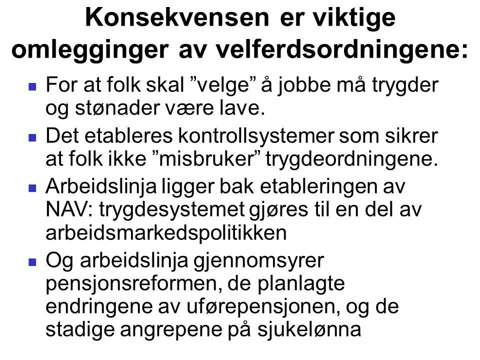 Konsekvensen er viktige omlegginger av velferdsordningene: For at folk skal velge å jobbe må trygder og stønader være lave.
