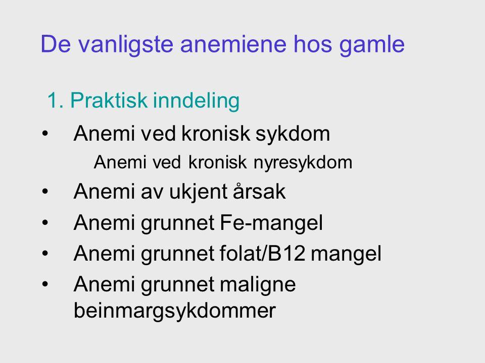 Anemi ved kronisk sykdom Anemi ved kronisk nyresykdom Anemi av ukjent årsak Anemi grunnet Fe-mangel Anemi grunnet folat/B12 mangel Anemi grunnet maligne beinmargsykdommer De vanligste anemiene hos gamle 1.