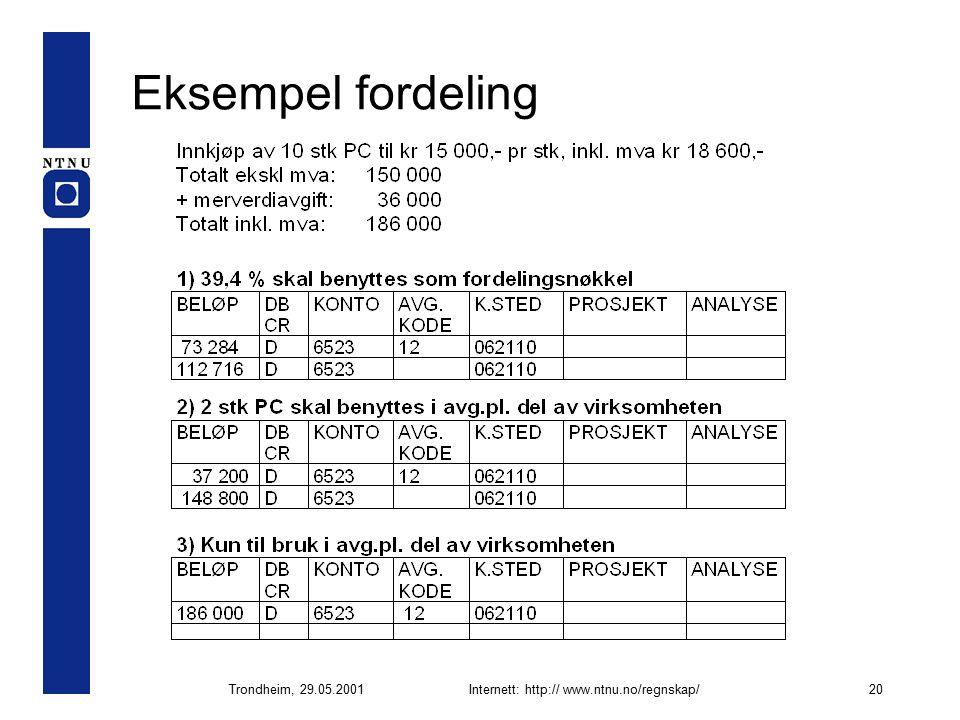 Trondheim, 29.05.2001Internett: http:// www.ntnu.no/regnskap/20 Eksempel fordeling