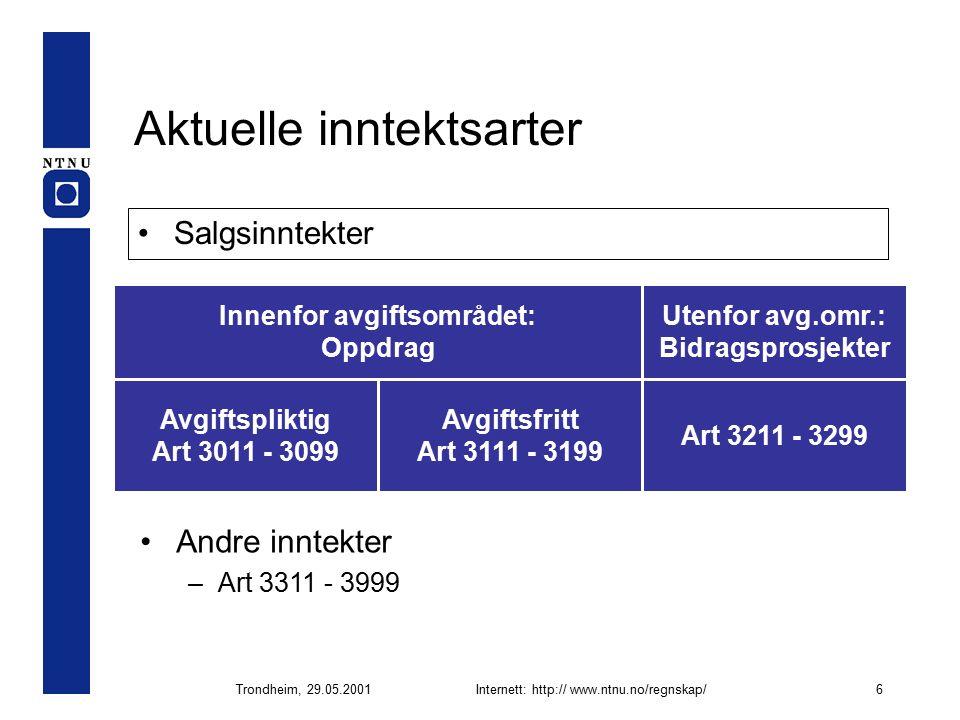 Trondheim, 29.05.2001Internett: http:// www.ntnu.no/regnskap/6 Aktuelle inntektsarter Salgsinntekter Innenfor avgiftsområdet: Oppdrag Utenfor avg.omr.: Bidragsprosjekter Art 3211 - 3299 Avgiftspliktig Art 3011 - 3099 Avgiftsfritt Art 3111 - 3199 Andre inntekter –Art 3311 - 3999
