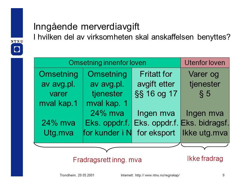 Trondheim, 29.05.2001Internett: http:// www.ntnu.no/regnskap/9 Inngående merverdiavgift I hvilken del av virksomheten skal anskaffelsen benyttes.