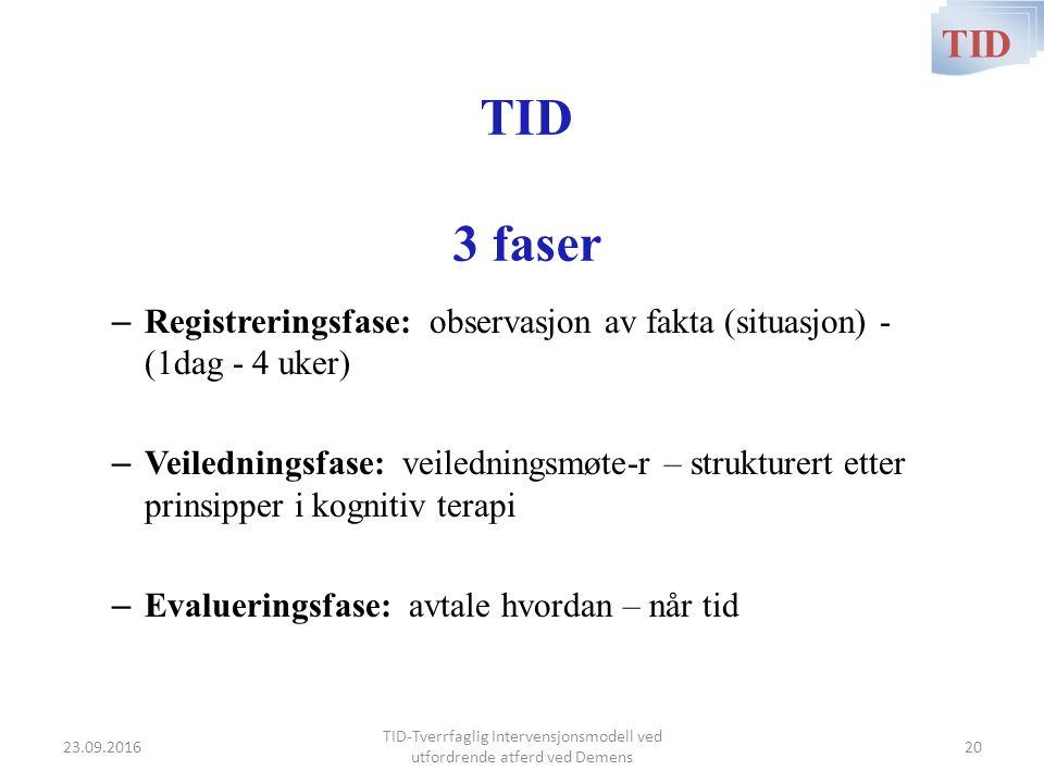 TID 3 faser – Registreringsfase: observasjon av fakta (situasjon) - (1dag - 4 uker) – Veiledningsfase: veiledningsmøte-r – strukturert etter prinsipper i kognitiv terapi – Evalueringsfase: avtale hvordan – når tid TID TID-Tverrfaglig Intervensjonsmodell ved utfordrende atferd ved Demens 23.09.201620