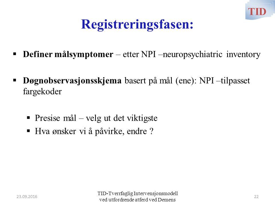 Registreringsfasen:  Definer målsymptomer – etter NPI –neuropsychiatric inventory  Døgnobservasjonsskjema basert på mål (ene): NPI –tilpasset fargek
