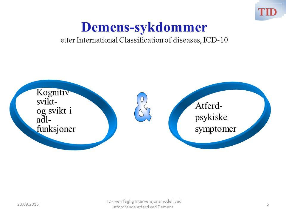 Demens-sykdommer etter International Classification of diseases, ICD-10 Kognitiv svikt- og svikt i adl- funksjoner Atferd- psykiske symptomer TID-Tver