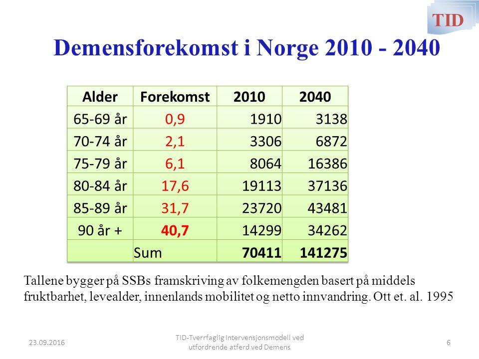 Demensforekomst i Norge 2010 - 2040 Tallene bygger på SSBs framskriving av folkemengden basert på middels fruktbarhet, levealder, innenlands mobilitet og netto innvandring.