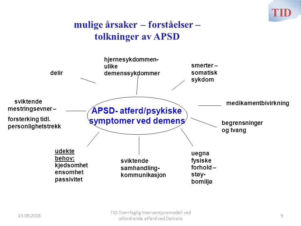 APSD- atferd/psykiske symptomer ved demens hjernesykdommen- ulike demenssykdommer sviktende samhandling- kommunikasjon medikamentbivirkning sviktende mestringsevner – forsterking tidl.