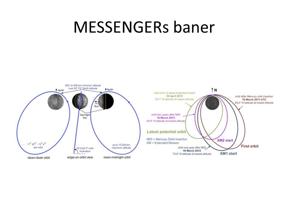 MESSENGERs baner