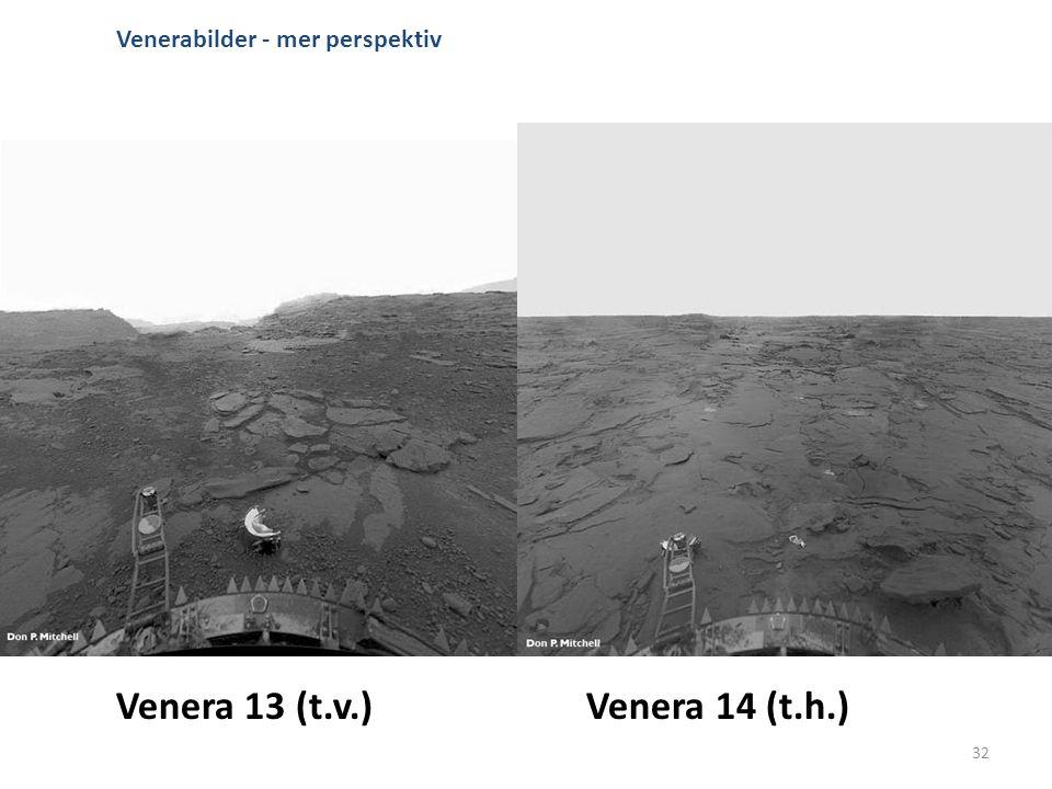 32 Venerabilder - mer perspektiv Venera 13 (t.v.) Venera 14 (t.h.)