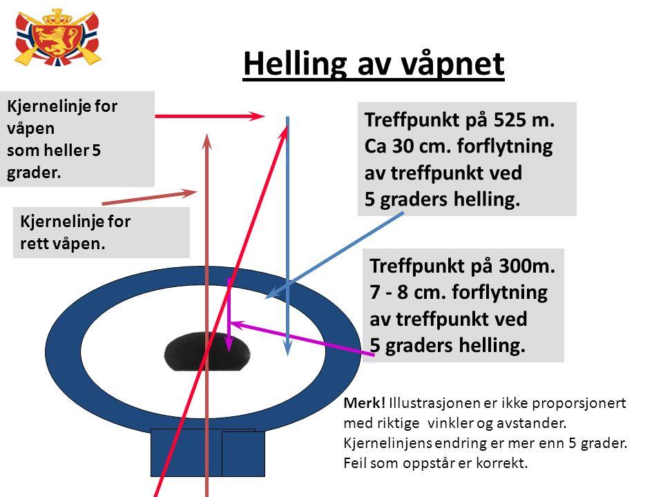 Treffpunkt på 300m. 7 - 8 cm. forflytning av treffpunkt ved 5 graders helling. Treffpunkt på 525 m. Ca 30 cm. forflytning av treffpunkt ved 5 graders