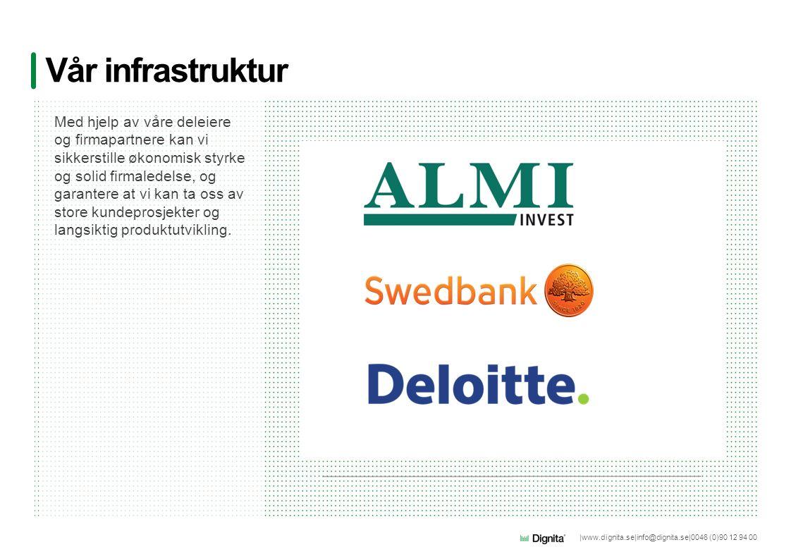 |www.dignita.se|info@dignita.se|0046 (0)90 12 94 00 Vår infrastruktur Med hjelp av våre deleiere og firmapartnere kan vi sikkerstille økonomisk styrke og solid firmaledelse, og garantere at vi kan ta oss av store kundeprosjekter og langsiktig produktutvikling.