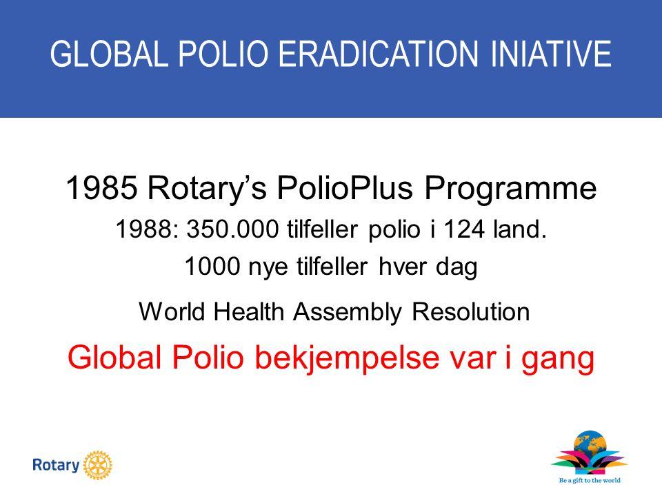 1985 Rotary's PolioPlus Programme 1988: 350.000 tilfeller polio i 124 land.
