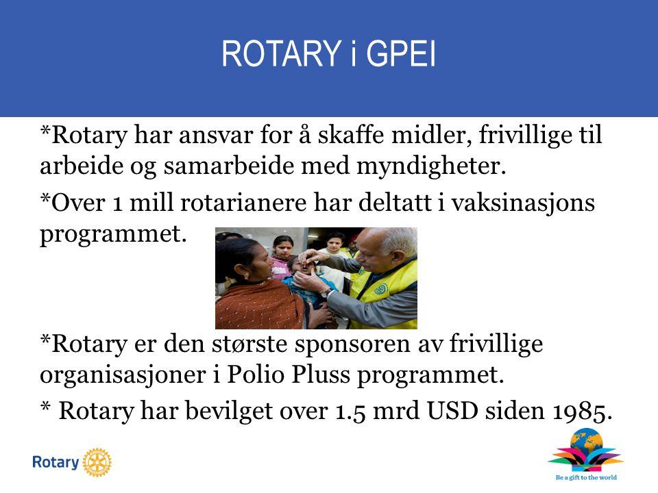 ROTARY i GPEI *Rotary har ansvar for å skaffe midler, frivillige til arbeide og samarbeide med myndigheter.