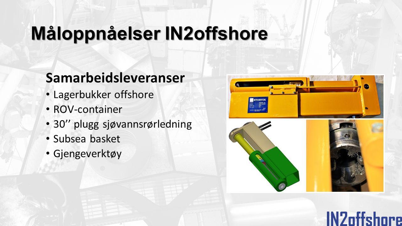 Måloppnåelser IN2offshore Samarbeidsleveranser Lagerbukker offshore ROV-container 30'' plugg sjøvannsrørledning Subsea basket Gjengeverktøy