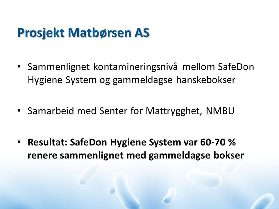 Sammenlignet kontamineringsnivå mellom SafeDon Hygiene System og gammeldagse hanskebokser Samarbeid med Senter for Mattrygghet, NMBU Resultat: SafeDon Hygiene System var 60-70 % renere sammenlignet med gammeldagse bokser Prosjekt Matbørsen AS