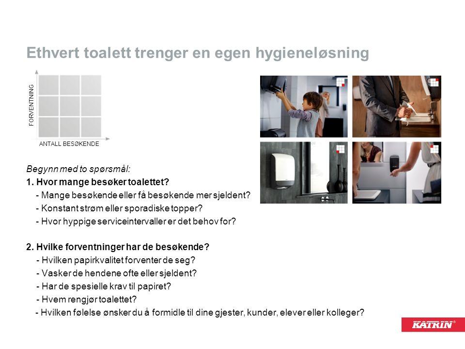 Ethvert toalett trenger en egen hygieneløsning Begynn med to spørsmål: 1.