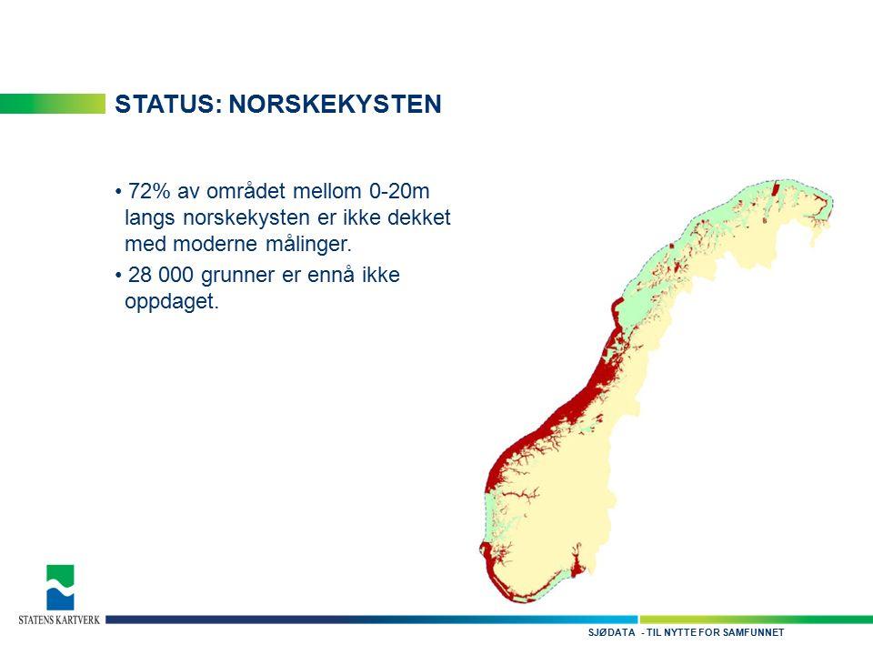 - TIL NYTTE FOR SAMFUNNETSJØDATA STATUS: NORSKEKYSTEN 72% av området mellom 0-20m langs norskekysten er ikke dekket med moderne målinger. 28 000 grunn