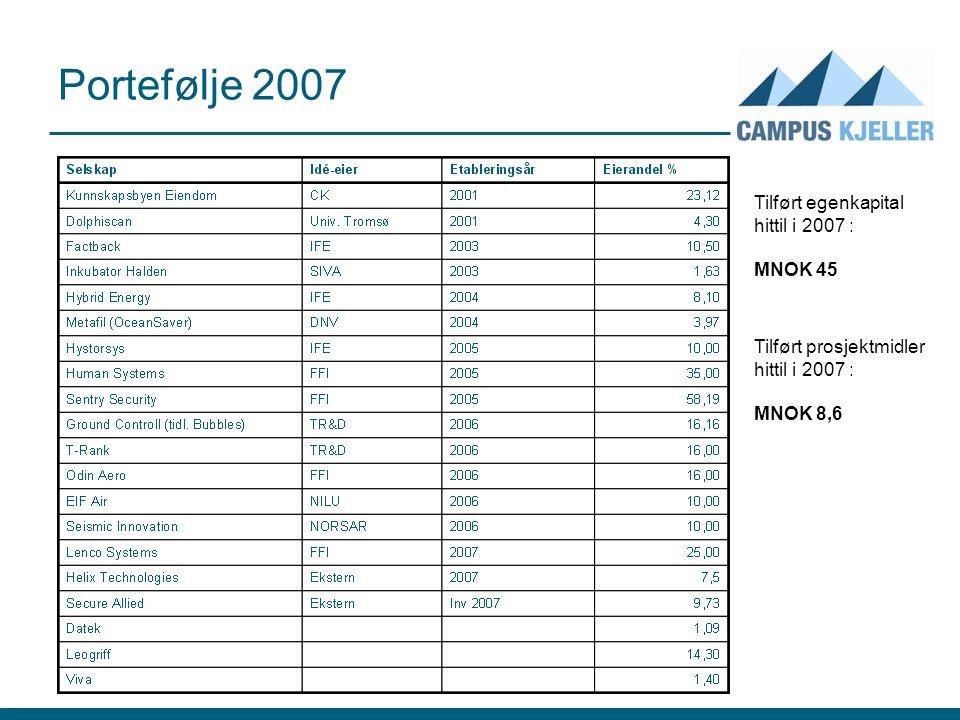 Portefølje 2007 Tilført egenkapital hittil i 2007 : MNOK 45 Tilført prosjektmidler hittil i 2007 : MNOK 8,6