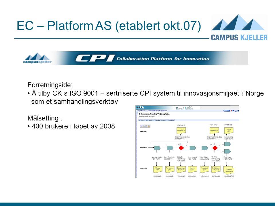 EC – Platform AS (etablert okt.07) Forretningside: Å tilby CK`s ISO 9001 – sertifiserte CPI system til innovasjonsmiljøet i Norge som et samhandlingsverktøy Målsetting : 400 brukere i løpet av 2008