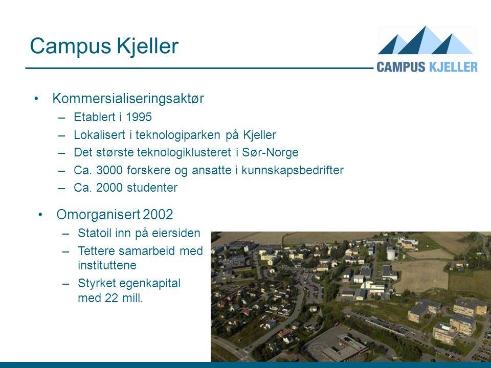 Campus Kjeller Kommersialiseringsaktør –Etablert i 1995 –Lokalisert i teknologiparken på Kjeller –Det største teknologiklusteret i Sør-Norge –Ca.